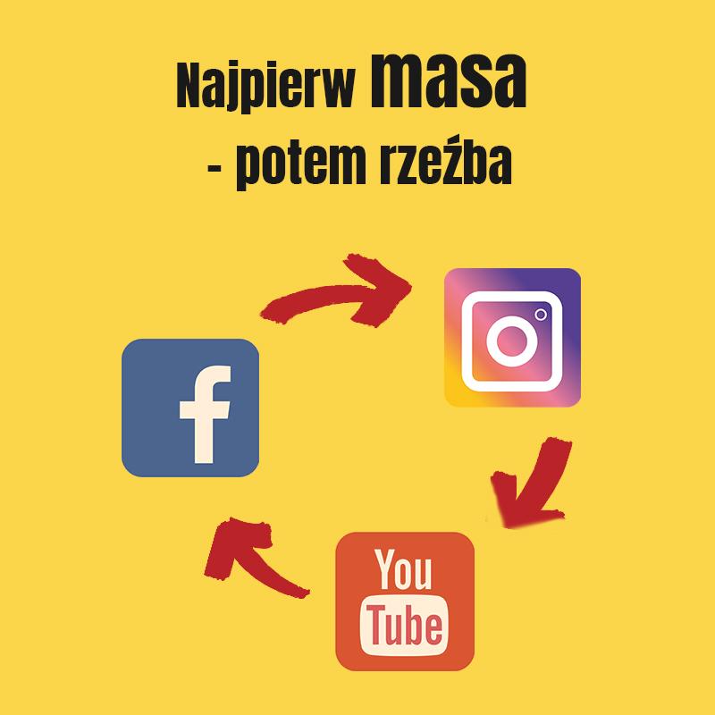 wspieramy twórców na mediach społecznościowych